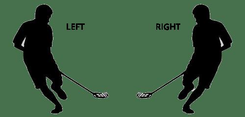 left eller right på innebandyklubban